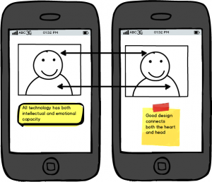Mobile Design Positioning Statements for Design
