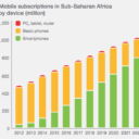 Bridge International vs. Kenyan Teachers; Ericsson Mobility Report, and Opera State of the Mobile Web in Africa