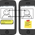 Mobile Design Positioning Statements for Design